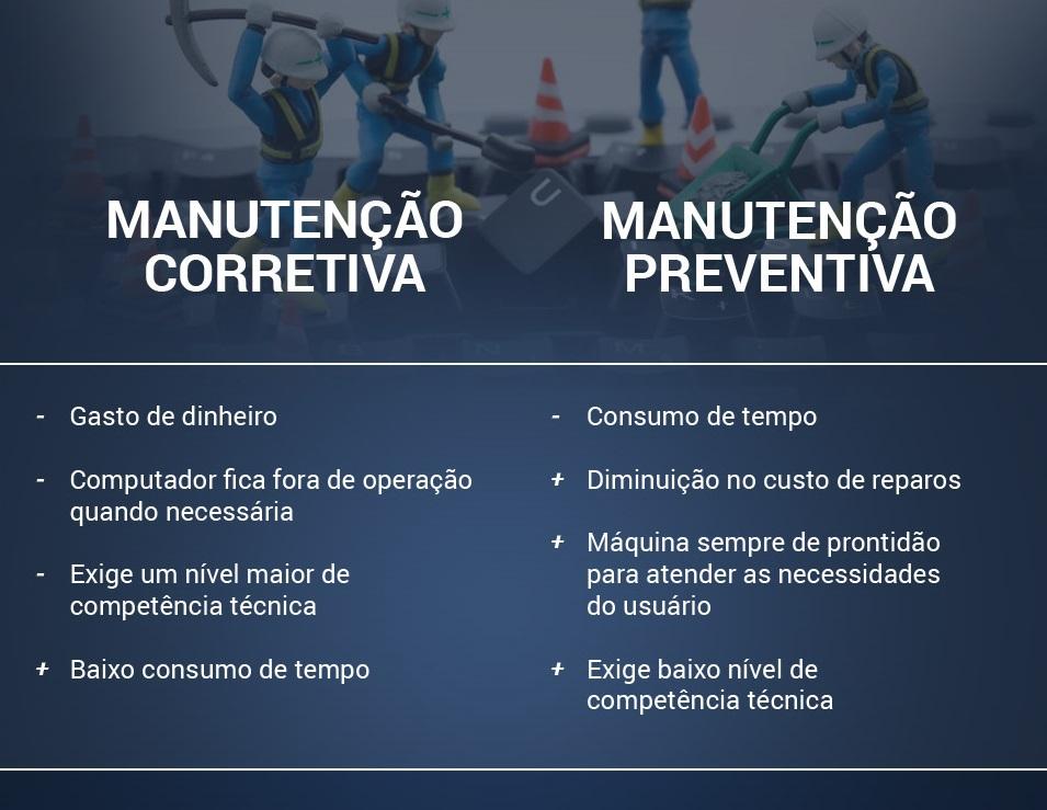 01-Manuten%C3%A7%C3%A3o-corretiva-corrigida-1.jpg